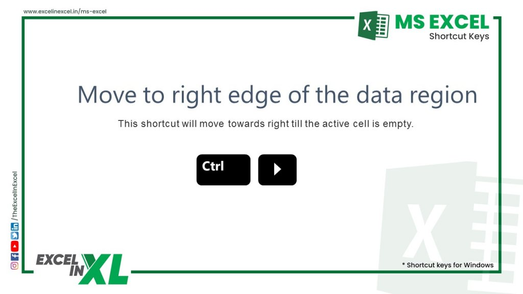 Move to right edge of the data region 2