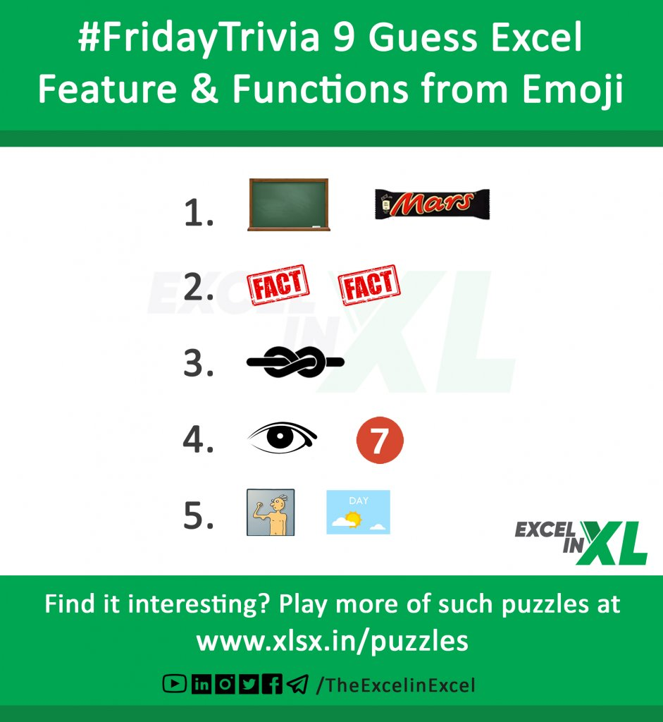 #FridayTrivia 9 – Guess Excel Features & Functions from Emoji 4