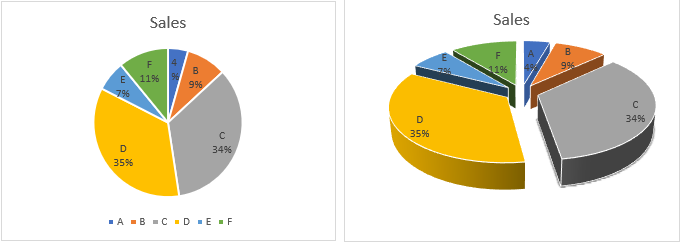 Pie Charts In Excel 8