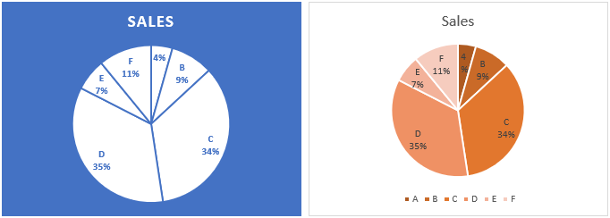 Pie Charts In Excel 11