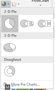 Pie Charts In Excel 2