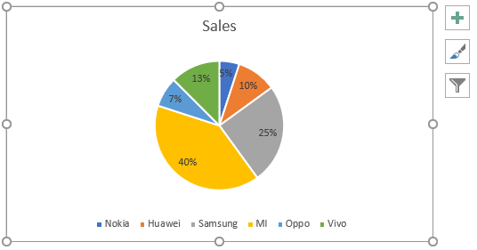 Pie Charts In Excel 3