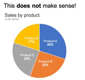 Pie Charts In Excel 7