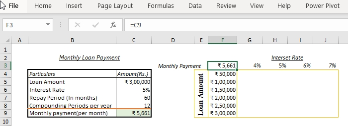 Data Table in Excel 3