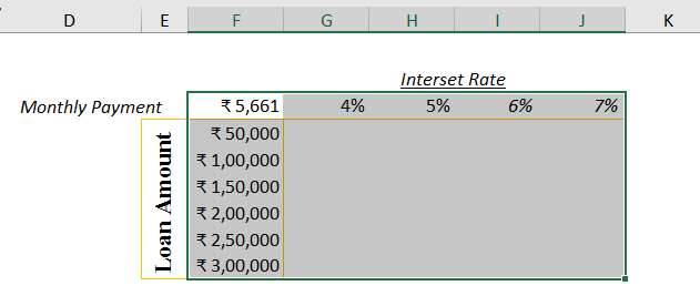 Data Table in Excel 4