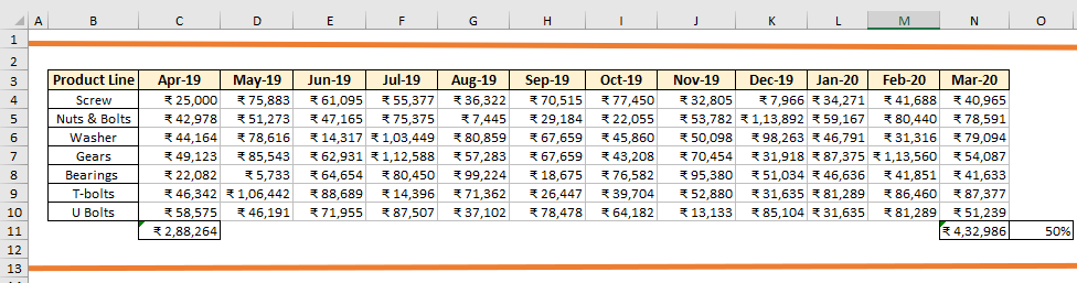 excel data to understand interactive charts