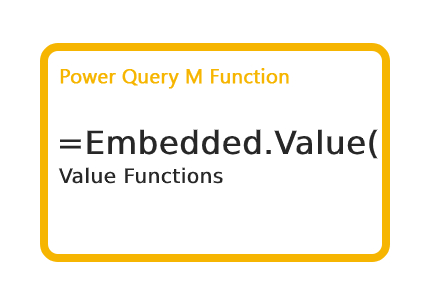 Embedded.Value Function