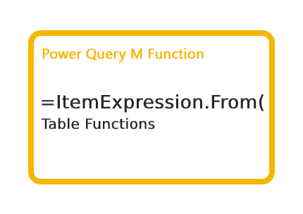 ItemExpression.From Function