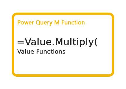 Value.Multiply Function