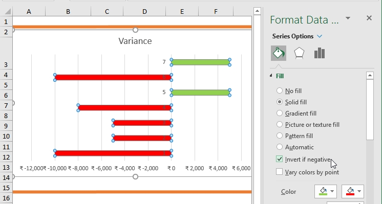 Variance charts in Excel_6