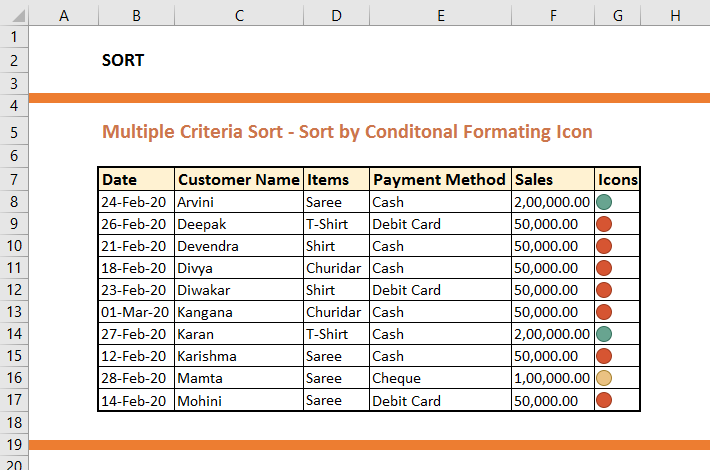 sort based on conditional formatting icon