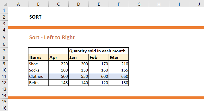 left to right sorted data result