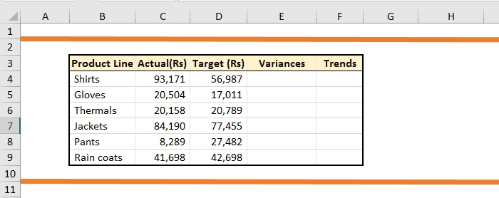 Sparkline and Conditional Formatting_1