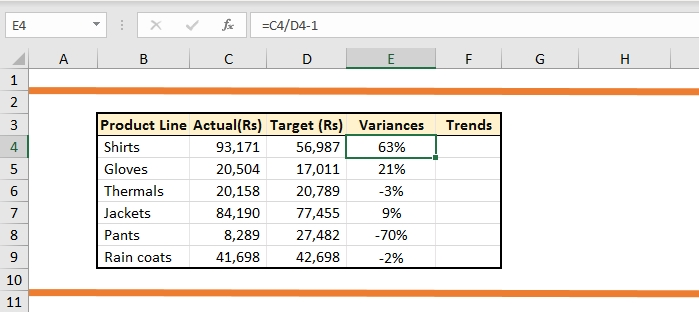 Sparkline and Conditional formatting_12