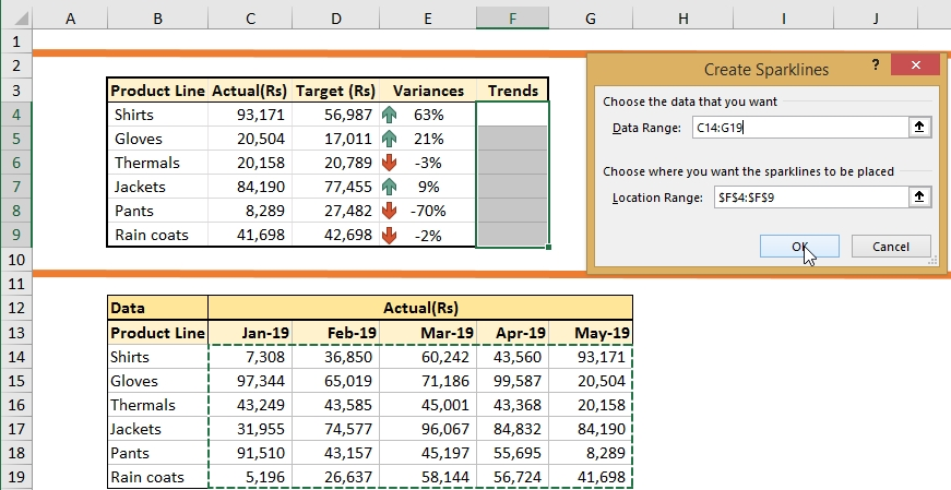 Sparkline and Conditional formatting 2