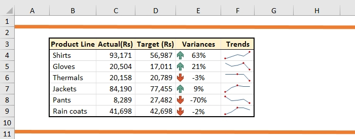 Sparkline and Conditional formatting 3