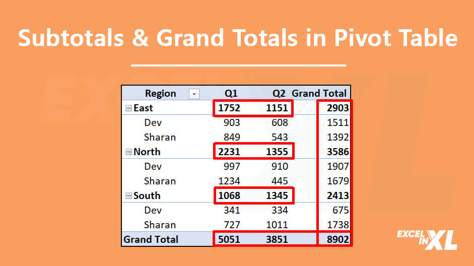 Subtotal and Grand Total Fields in a Pivot Table