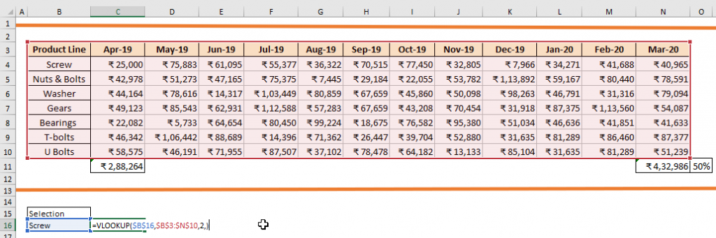 extracting the data by date