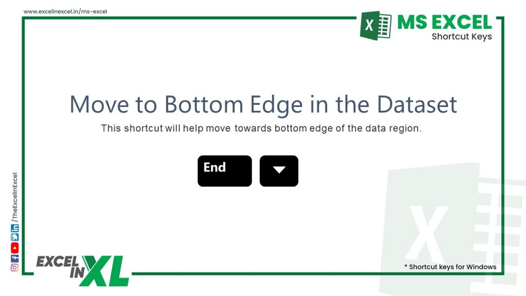Move to Bottom Edge in the Dataset