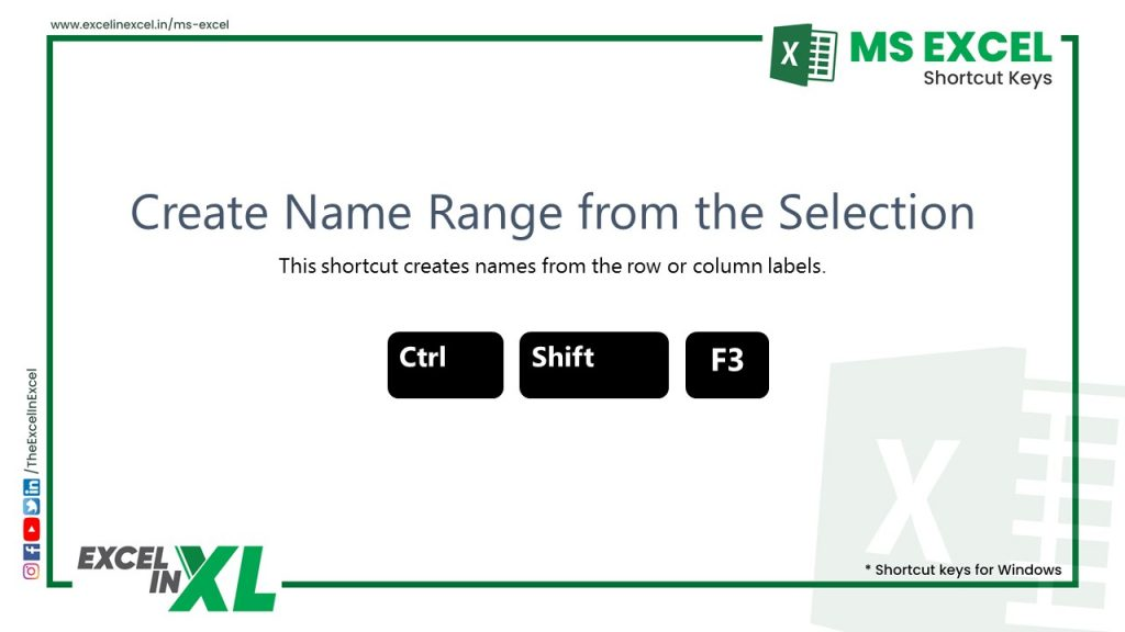 Create Name Ranges from the Selection