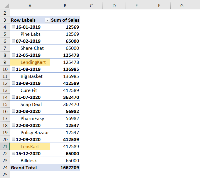 How to Highlight Cell rules based on Values in Pivot Table 33
