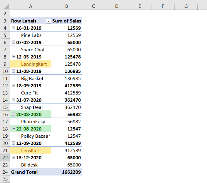 How to Highlight Cell rules based on Values in Pivot Table 38