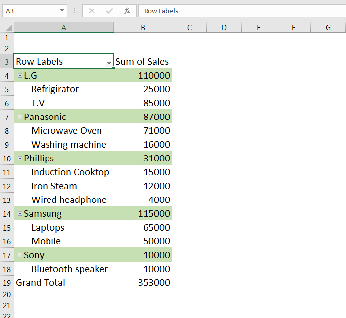 How to Customize Pivot Table styles 55