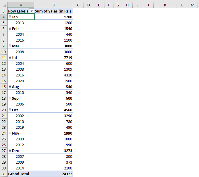 How to use Group by Dates in Pivot Table 67