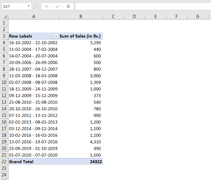 How to use Group by Dates in Pivot Table 70