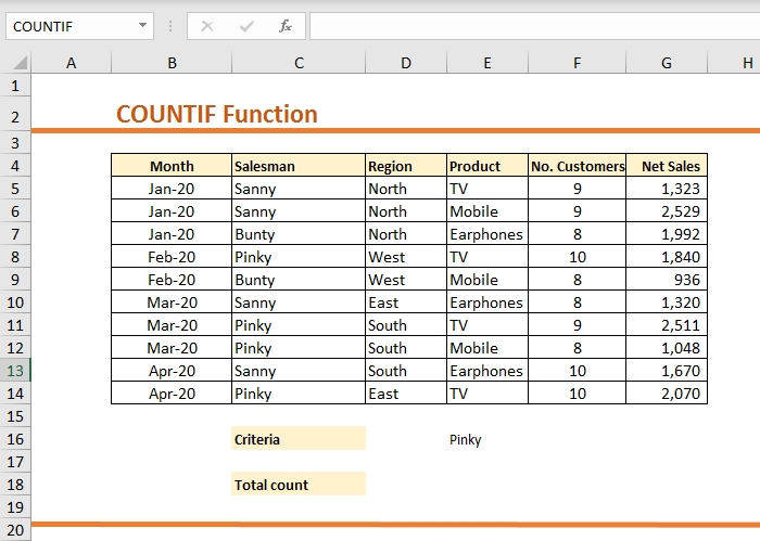 How to use COUNTIF function in Excel 75