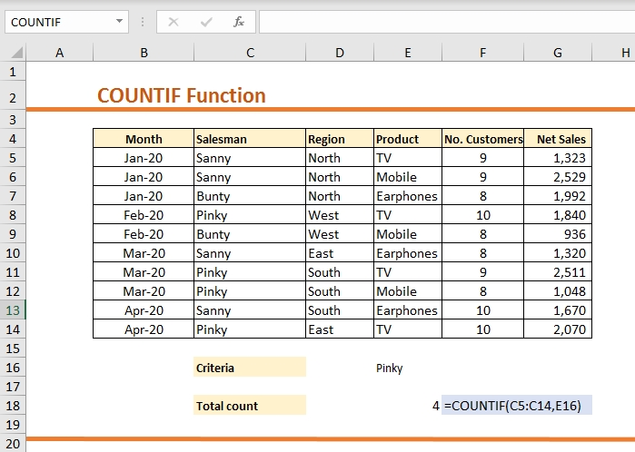 How to use COUNTIF function in Excel 78
