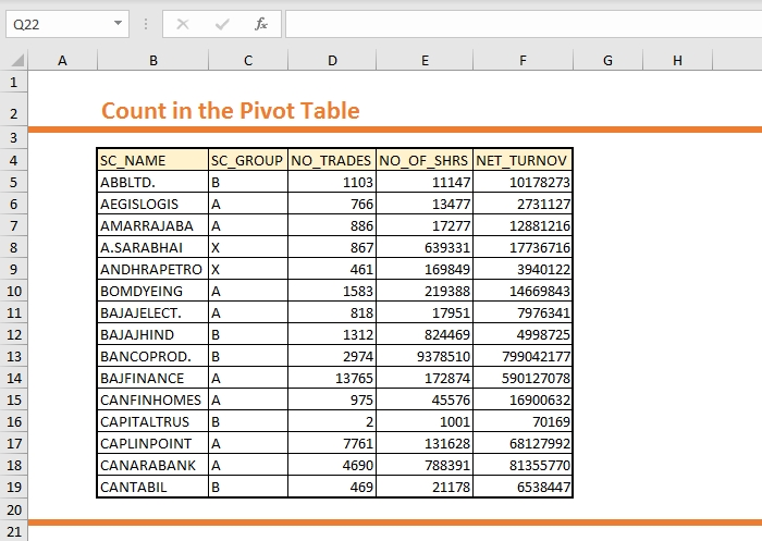 count values in pivot table