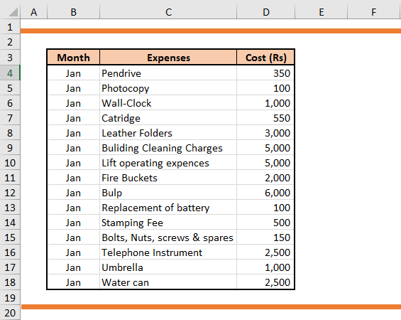 Calculated Item in Pivot Table