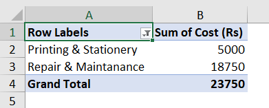 How to Edit a Calculated Item in the Pivot Table? 7