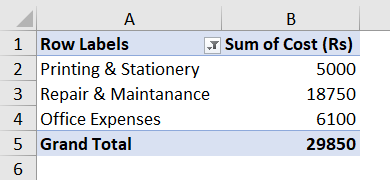 How to Edit a Calculated Item in the Pivot Table? 4