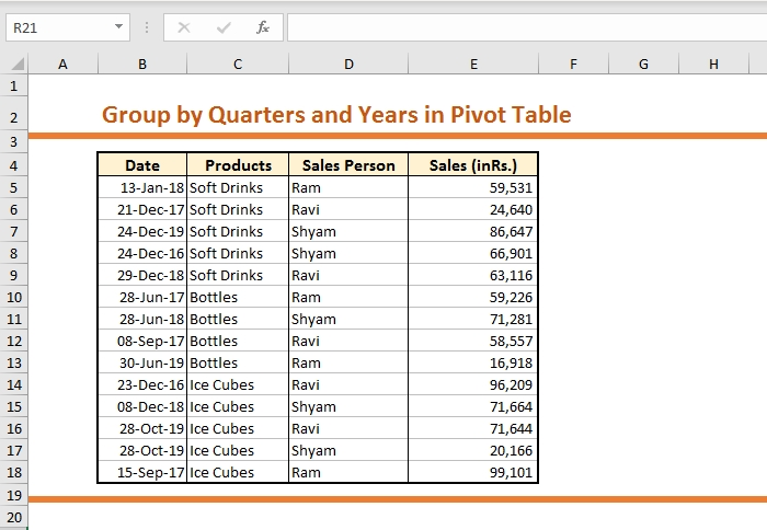 Group by Quarters and Years