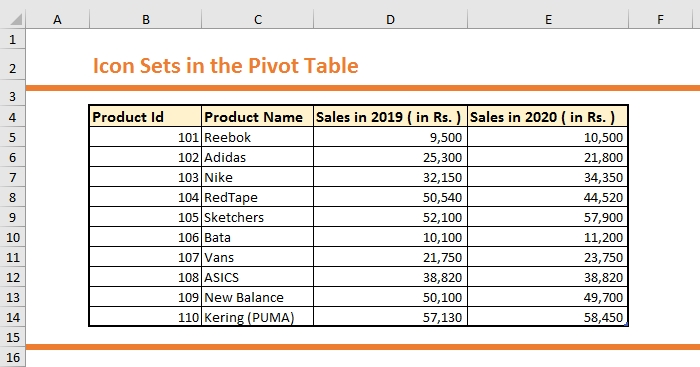How to Apply Icon Sets in Pivot Table 2