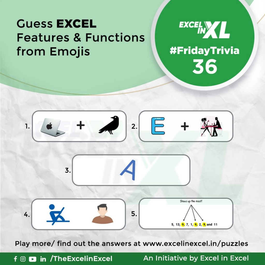 #FridayTrivia 36– Guess Excel Features & Functions from Emoji 1